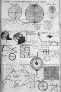 Table of geography, hydrography, and navigation, from the 1728 Cyclopaedia.